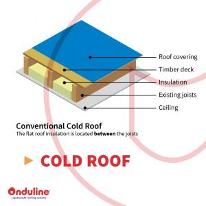 [LEARN WITH ONDULINE] Cold roof versus warm roof, what's the difference? https:…